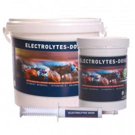 Electrolytes Dose